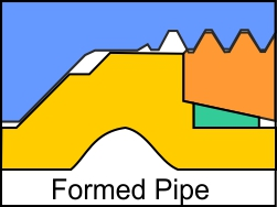 Formed pipework