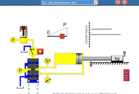 proportional valve simulation