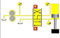 hydraulic circuit example