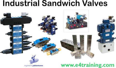 Industrial CETOP valves