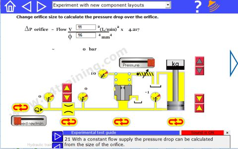Basic hydraulic circuit