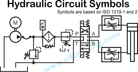 hydraulic symbols explained rh e4training com hydraulic circuit diagram of excavator hydraulic circuit diagram for double acting cylinder