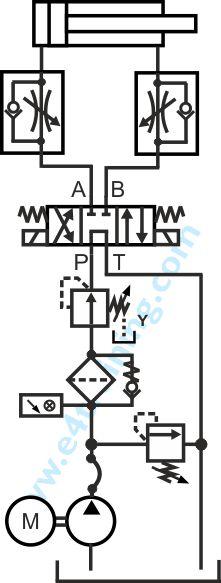 fluid symbol basics