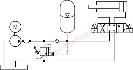 Example Hydraulic Circuits
