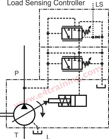 Hydraulic Pump Symbols