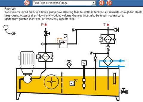 hydraulic system design examples