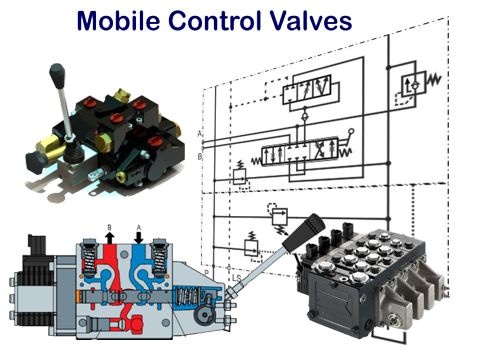Mobile hydraulic valves