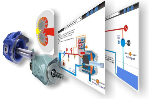 Hydraulic pump simulations